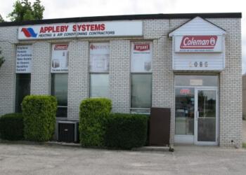 Oakville hvac service Appleby Systems